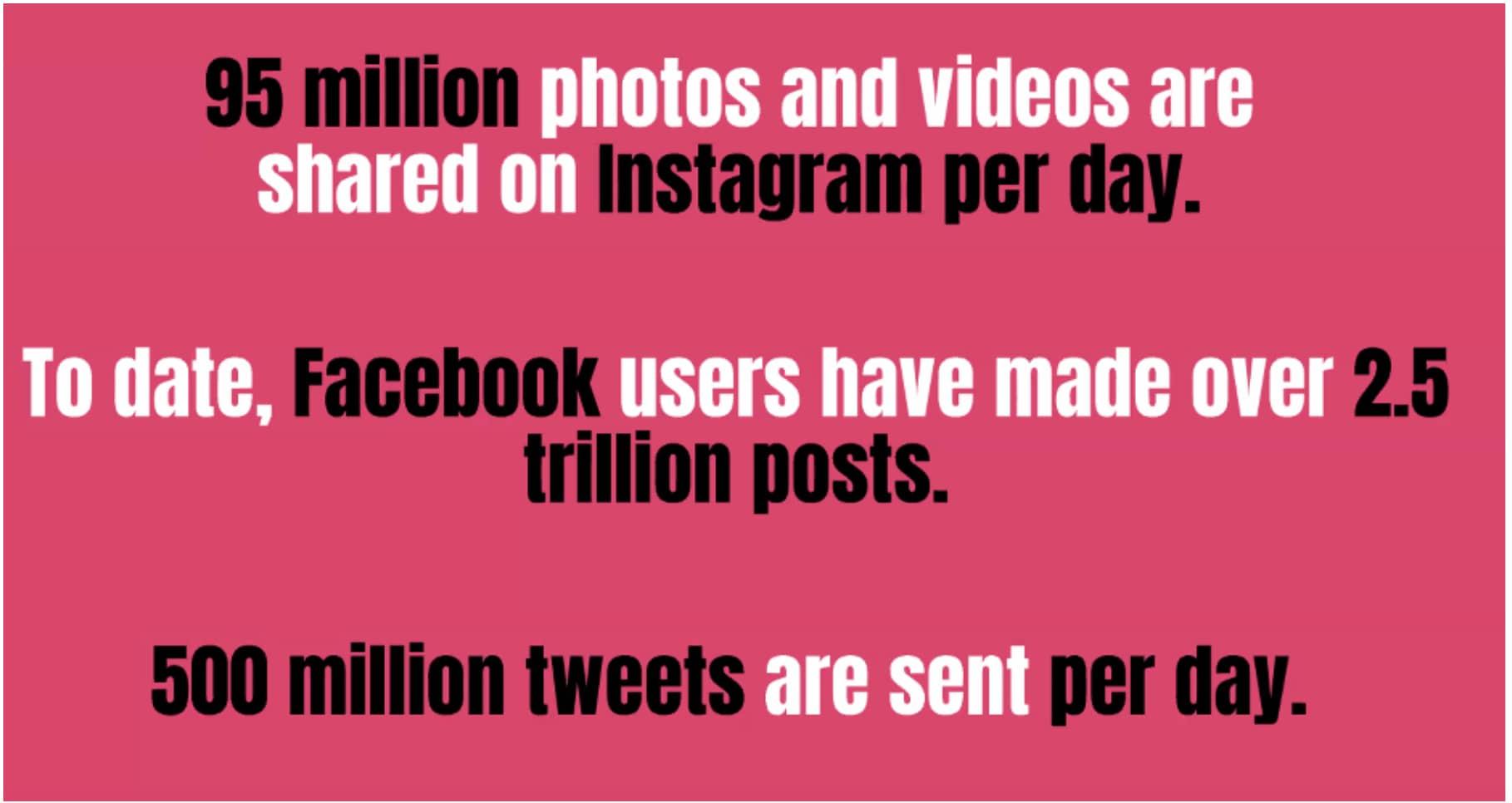 Social sharing stats
