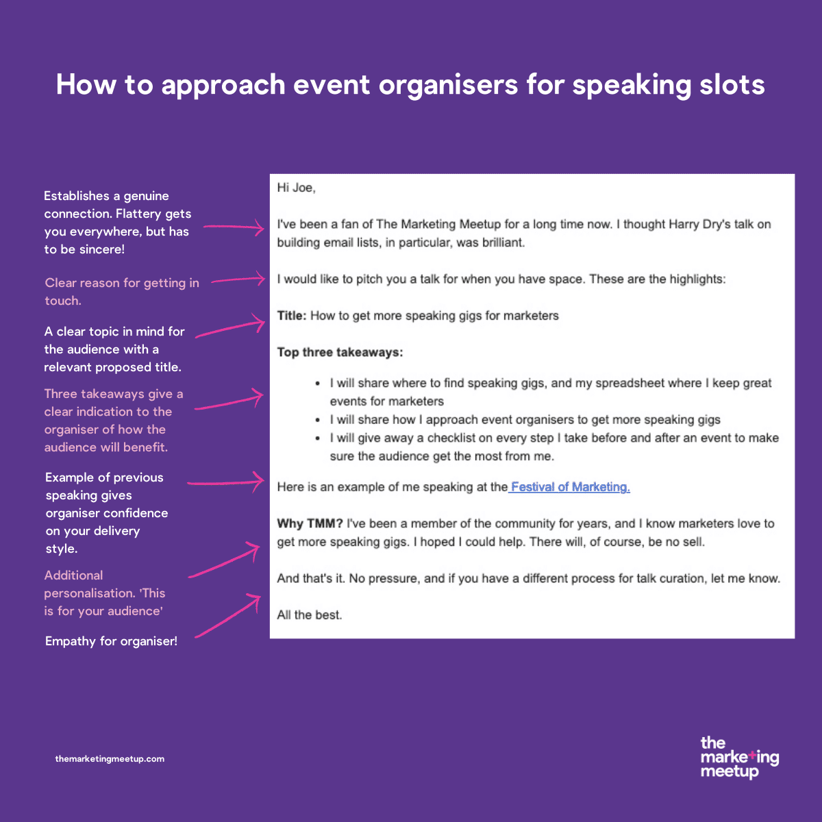 A template for approaching event organisers for speaking opportunities